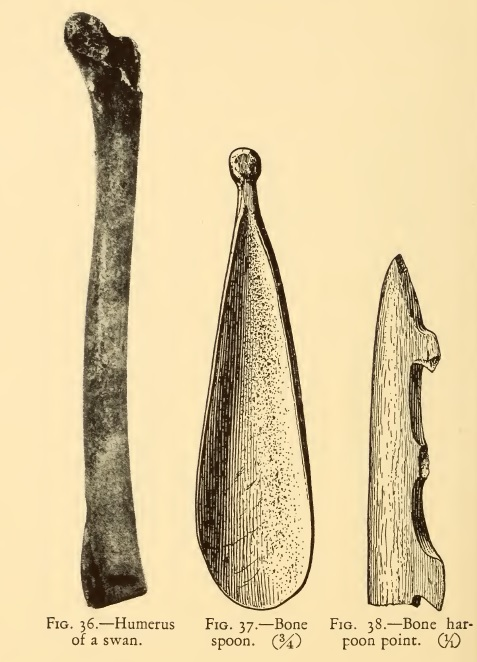 Frontenac Island Bone Points. Source: Cadzow 1925