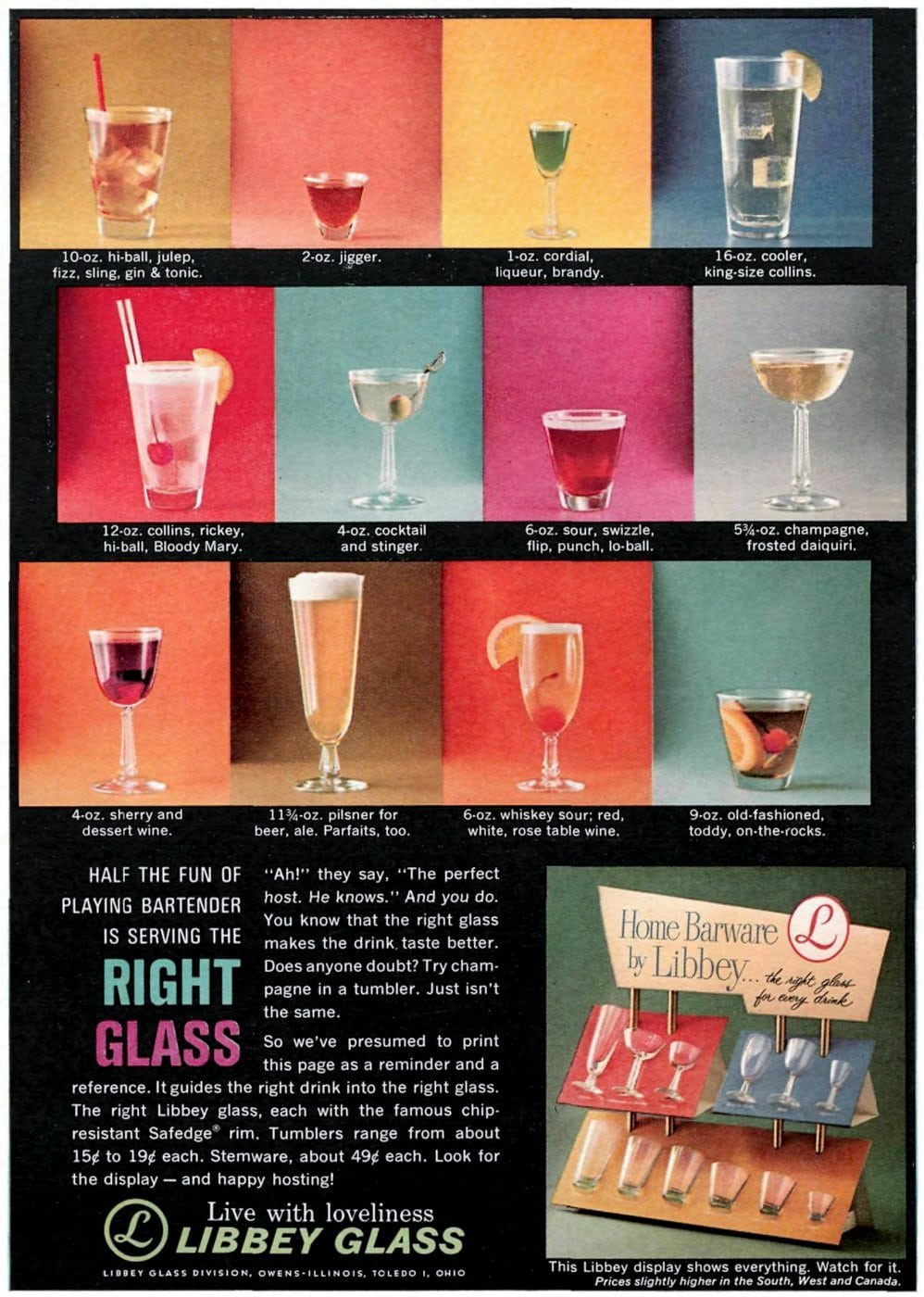 Libbey guide to cocktail glasses